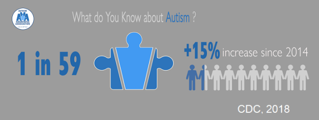 autism awareness 1